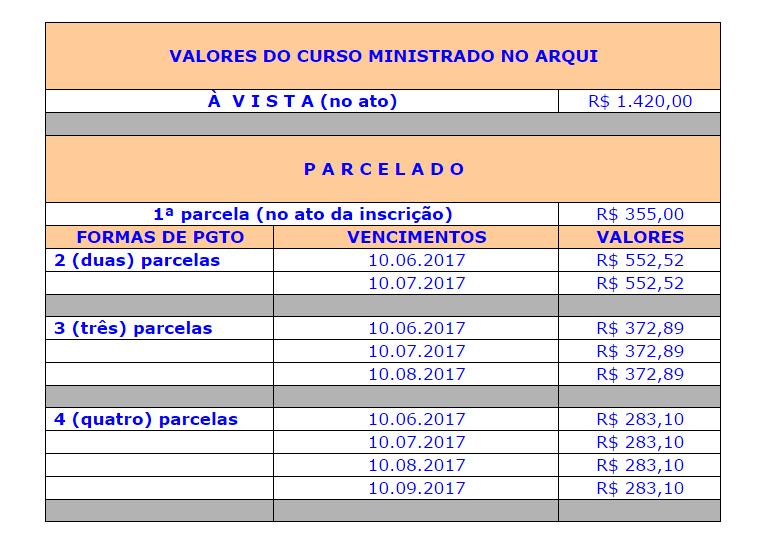 valores_ARQUI